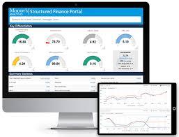 Програма 'Фінансовий моніторинг у небанківських фінансових установах в частині переказу коштів'