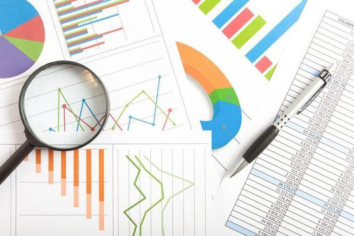 Практикум  'Аналіз і оцінка достатності грошових потоків і грошових надходжень позичальника'